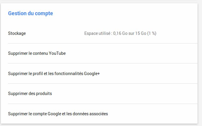 gestion compte gmail